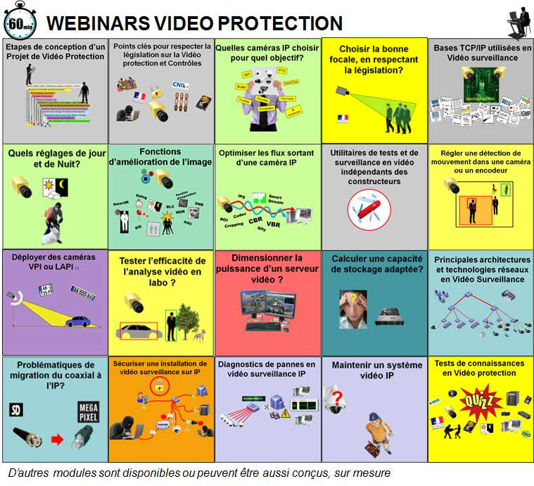 Ax-webinars-video-protection